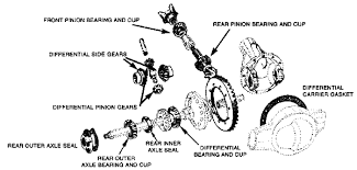 parts rear axle andy bernbaum auto parts for chrysler s cars parts rear axle andy bernbaum auto parts for chrysler s cars from 30 s to 70 s