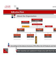 Rta Organization Chart Wqd2011 Innovation Rta Automated Fare Collection System