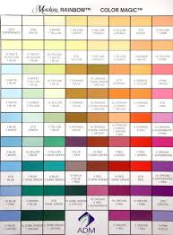 Candy Melt Color Chart Pin On Cakes