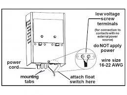 wiring diagram septic tank control wiring image electrical wiring diagram septic tank electrical diy wiring diagrams on wiring diagram septic tank control