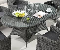 Destiny Santos Esstisch Tisch 180 X 100 Cm Polyrattan Gartentisch