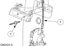 ford explorer questions 2001 ford explorer rear outside handle Ford Sport Trac Parts Diagram 2001 ford explorer rear outside handle, can i repair from outside or do i have to take inside panel off 2007 ford sport trac parts diagram