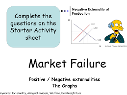 Negative Externality Graph Negative Externalities Graphs