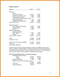 Example Of Grant Proposal Template Business