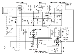troubleshooting chapter eight faults in vacuum tube circuits 8 2 radio receivers