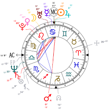 Astrology And Natal Chart Of Wendy Schaal Born On 1954 07 02