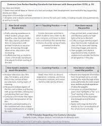 26 Particular To Kill A Mockingbird Evidence Chart