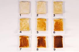 Toast Chart Toast Colour Chart How Dark Do You Like Your Toast Global