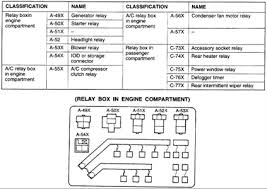 fuse box diagram 99 montero sport fixya pajero relay positions at Mitsubishi Pajero Fuse Box Layout