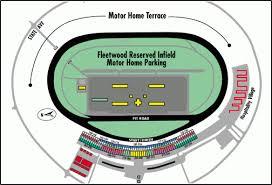 2020 Kansas Nascar Race Packages Hollywood Casino 400 At