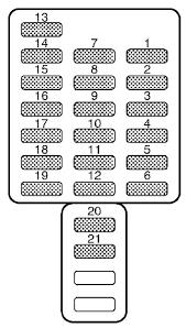 1999 subaru outback fuse box diagram wiring diagram \u2022 2008 Jeep Patriot Fuse Box Diagram 2003 subaru baja fuse box wiring diagram database rh brandgogo co 2008 subaru outback fuse diagram 2010 subaru outback fuse diagram