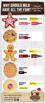 Your 5 Favorite Holiday Cookies Wine Pairing Chart Uncorked
