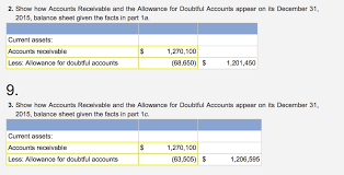 allowance for uncollectible accounts balance sheet solved can someone explain why the allowance for doubtful