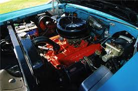 1966 chevrolet truck wiring harness wirdig 1966 chevrolet chevelle bu furthermore custom 57 chevy truck