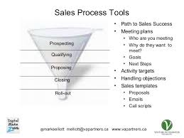 sales calling plan template b2b sales strategy for startups