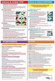 Infant Child Cpr Choking Poisoning Burns First Aid Chart Poster 12 X 18 In Non Laminated