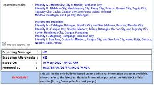 Most of the time, quakes hit with no prior signs. Magnitude 5 4 Earthquake Hits Occidental Mindoro Tremor Felt In Metro Manila The Summit Express