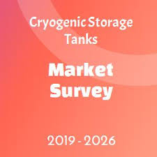 Chart Industries India Global Cryogenic Storage Tanks Market 2019 2025 By Top