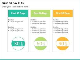 First 90 Days Plan Template Day Plan Template Unique First Days
