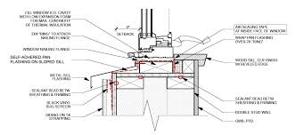 metal stud framing details. Click To Enlarge Metal Stud Framing Details T