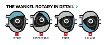 what is the efficiency delta between rotary and modern four stroke enter image description here