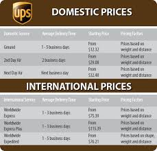 International Shipping Chart Shipping Policy