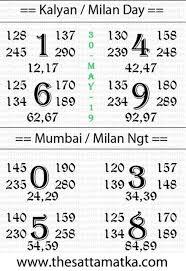Panditji Satta Marka Kalyan Mumbai Chart 30 May 2019 In