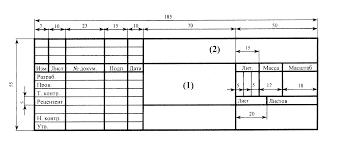 оформление таблиц стр  Наименование чертежа указывается только в основной надписи В графе 2 приводится название дипломной работы
