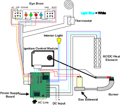 mode selector does come on and the check light comes on but ac look at this wiring diagram and verify if thoes wires are going to the gas valve graphic
