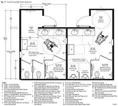 Decorating ada door requirements pictures : Ada Countertop Height Requirements Bathroom Dimensions Door ...