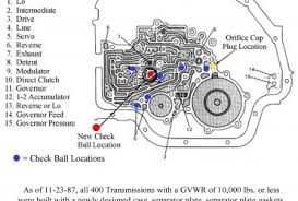 e40d transmission wiring diagram schematics and wiring diagrams e4od transmission wiring harness ccc diagram b boat