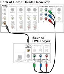 home theater subwoofer wiring diagram h i g h _ f i d e l i t y 5.1 surround sound wiring diagram electrical wiring home theater receiver to dvd player lb digital tv wiring dia digital tv