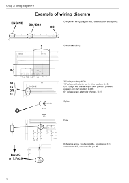 volvo f12 wiring diagram volvo wiring diagrams