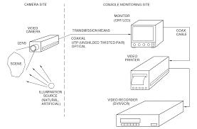 samsung cctv camera wiring system diagram desc 929014444 00 jpg Coax Wiring Diagram samsung cctv camera wiring system diagram article figure 2 1 single video system png wiring coax wiring diagram for landmark rv