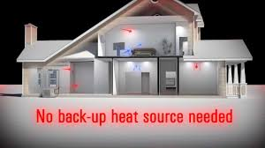 How Does A Heat Pump Heat How A Vrf Variable Refrigerant Flow Heat Pump Works Youtube