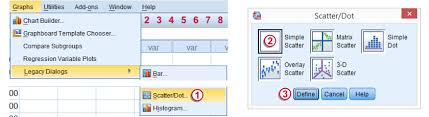 T Test Chart Spss Paired Samples T Test