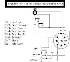 tips on mic wiring sm 1 wiring for the ar 3500