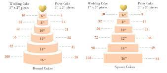 Wilton Cake Serving Size Chart Wedding Cake Servings Wedding Cake Knife Rustic Cake Knife