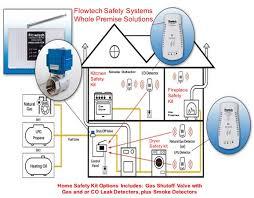 flowtech starter system flowtech example usage flowtech shutoff valve flowtech control panel flowtech starter system