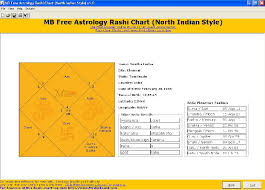 Date Of Birth Chart In Tamil Horoscope Birth Tamil Online Charts Collection