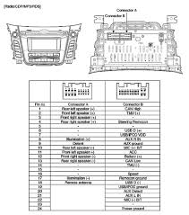 hyundai i30 stereo wiring diagram wiring diagram 2004 hyundai santa fe kes wiring diagrams automotive