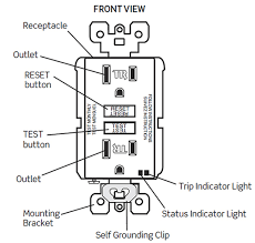 self test gfci indicators > how to > leviton blog self test gfci by leviton