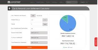 Car Personal Loan Settlement Calculator