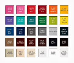 Chalk Paint Colours Bunnings