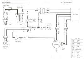 polaris scrambler 90 wiring diagram wire center \u2022 2002 polaris sportsman 90 electrical schematic polaris scrambler 90 wiring diagram wiring diagram lambdarepos rh lambdarepos org polaris sportsman 90 wiring schematic polaris sportsman 90 wiring