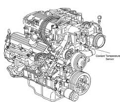 similiar buick 3800 engine diagram keywords mercruiser cooling system diagram on camaro 3800 v6 engine diagram