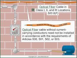 class i hazardous locations and the nec electrical construction hazardous location lighting classifications lilianduval