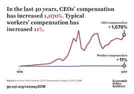 New Report Ceo Compensation Surges In 2017 Ministry Of