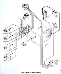 mercury outboard wiring diagrams mastertech marin merc model 75 hp from serial 6432901 wiring diagram