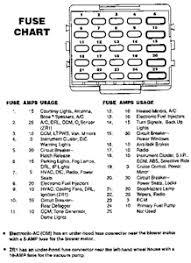 89 corvette fuse box wiring diagram site 1989 corvette fuse panel diagram wiring diagram data new beetle fuse box 89 corvette fuse box